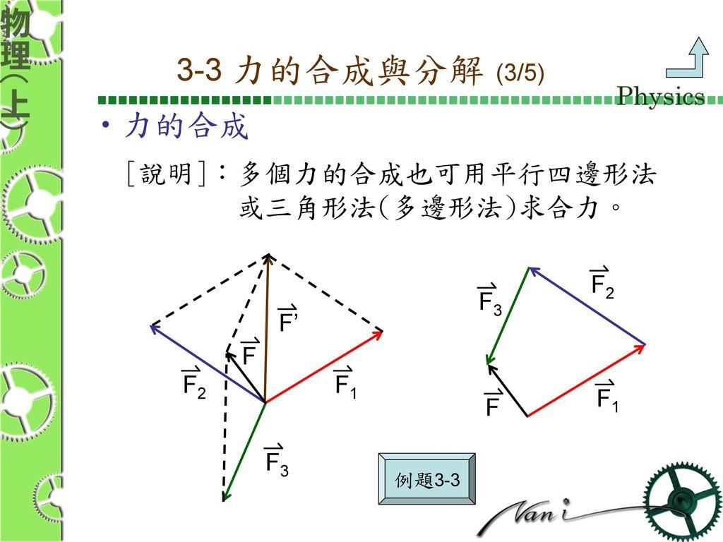 3-3 力的合成與分解 (3/5) 力的合成 [說明]:多個力的合成也可用平行四邊形法 或三角形法(多邊形法)求合力。 F2 F3 F' F